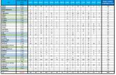 21 novozaražena osoba na Krku, u županiji 299 novih slučajeva koronavirusa
